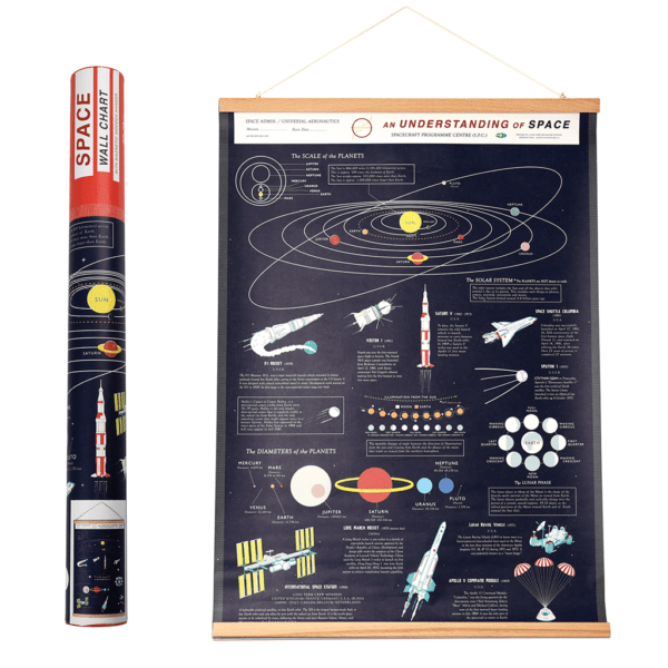 space-age-wall-chart-28307