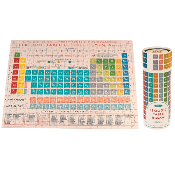periodic-table-puzzle-tube-28157